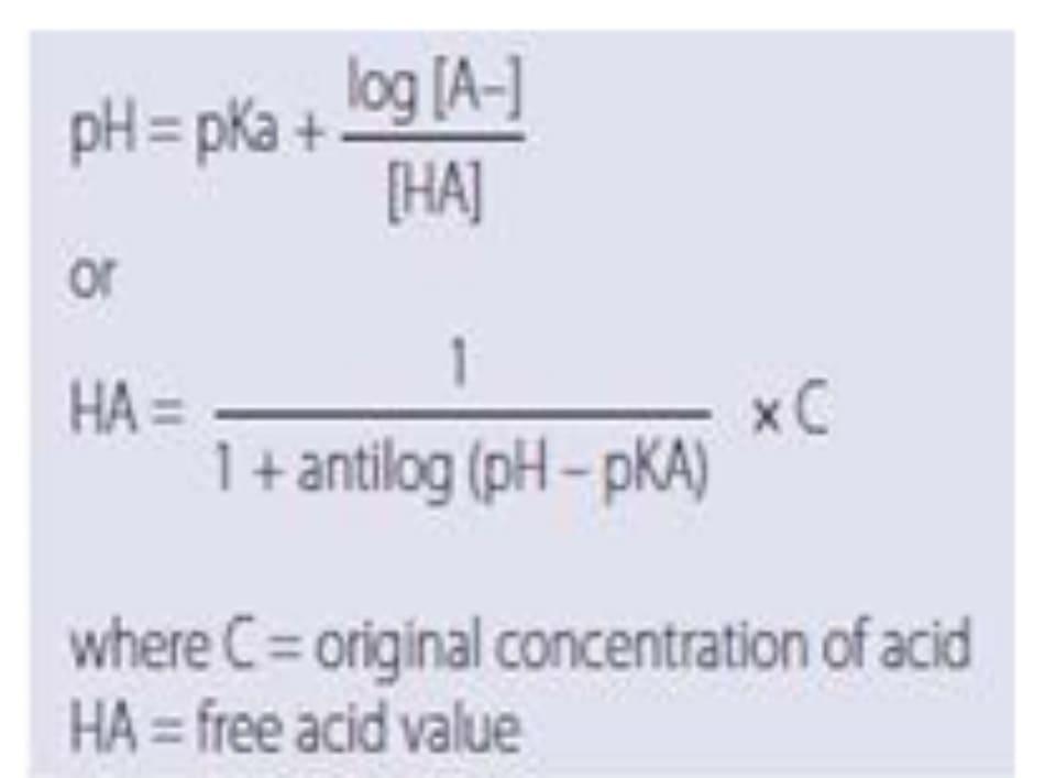 Bảng 42-2. Henderson-Hasselback Equation